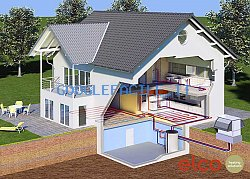 Garbiero Giuseppe | impianti solari termici